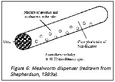 Figure 6: Mealworm dispenser